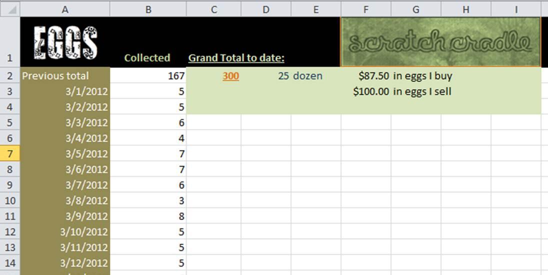 Free Download Egg Spreadsheet Scratch Cradle